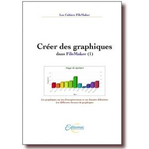 Les graphiques (1)